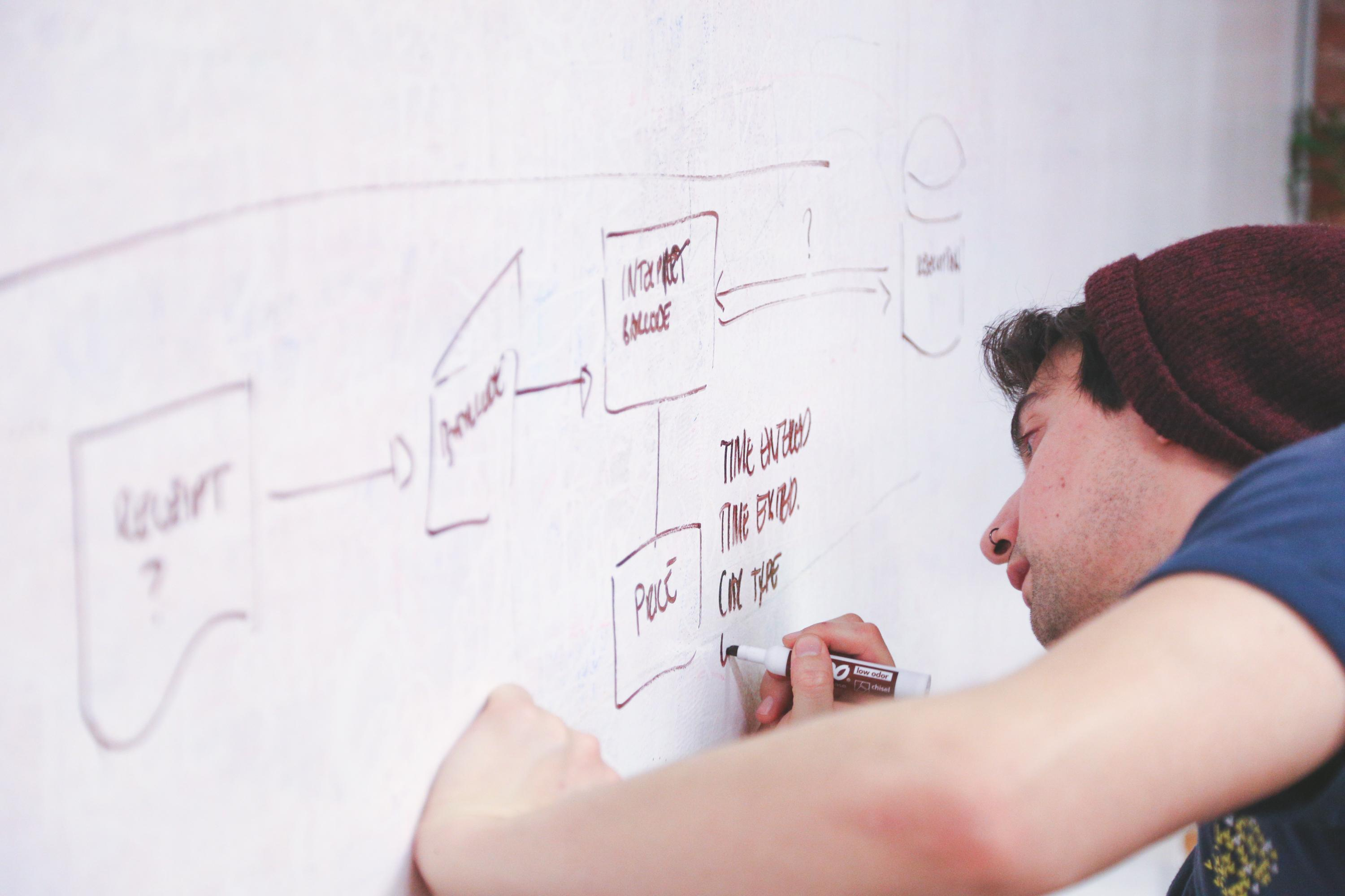5 Tips for Optimal Information Architecture In Your Website